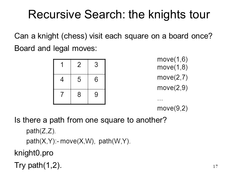 17 Recursive Search: the knights tour Can a knight (chess) visit each square on a board once.