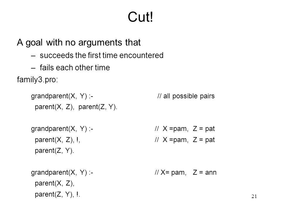 21 Cut.