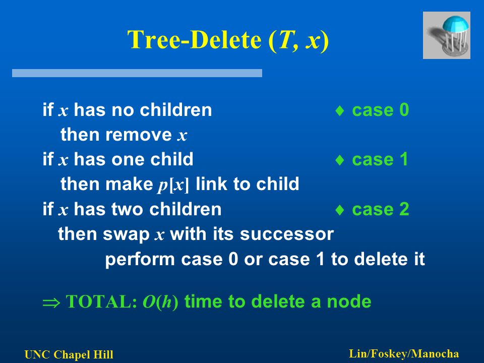 UNC Chapel Hill Lin/Foskey/Manocha Tree-Delete (T, x) if x has no children  case 0 then remove x if x has one child  case 1 then make p[x] link to c