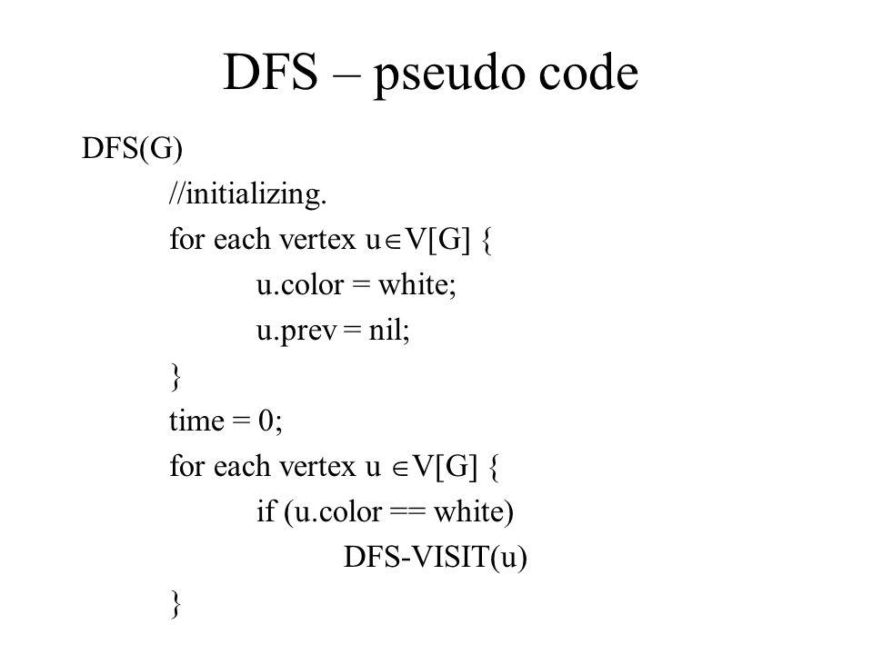 DFS – pseudo code DFS(G) //initializing.