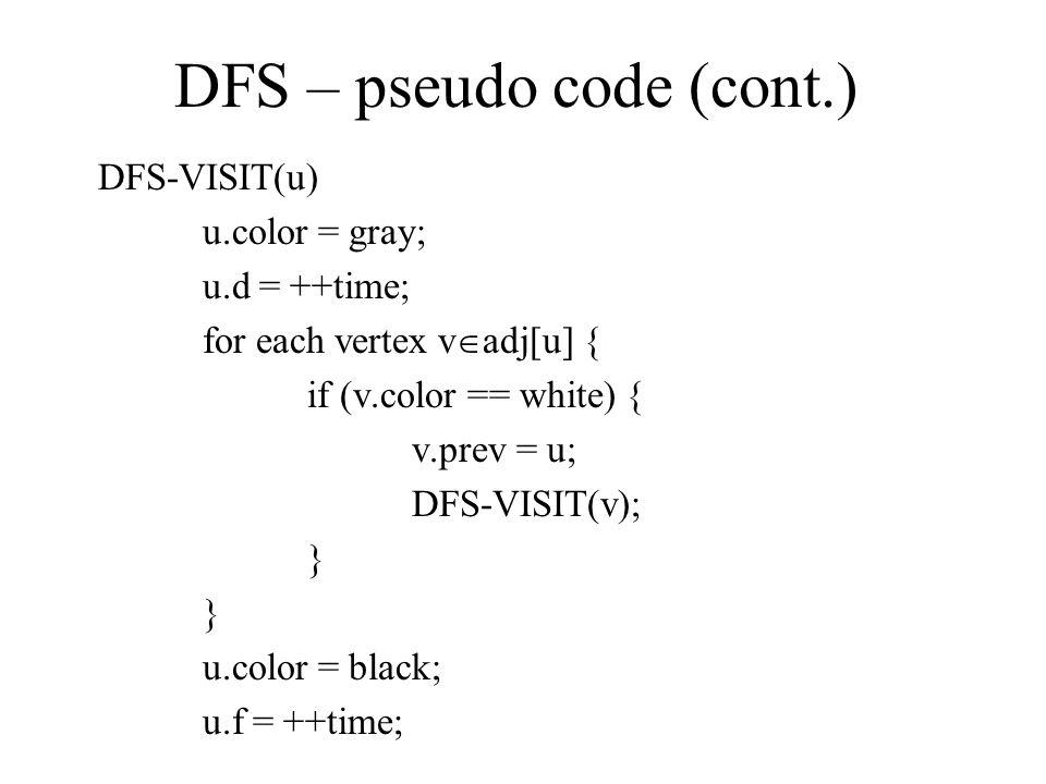 DFS – pseudo code (cont.) DFS-VISIT(u) u.color = gray; u.d = ++time; for each vertex v  adj[u] { if (v.color == white) { v.prev = u; DFS-VISIT(v); } u.color = black; u.f = ++time;