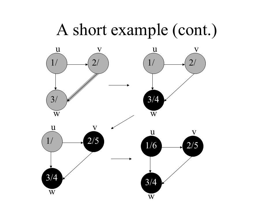 A short example (cont.) uv w 1/2/ 3/ uv w 1/2/ 3/4 uv w 1/2/5 3/4 uv w 1/62/5 3/4