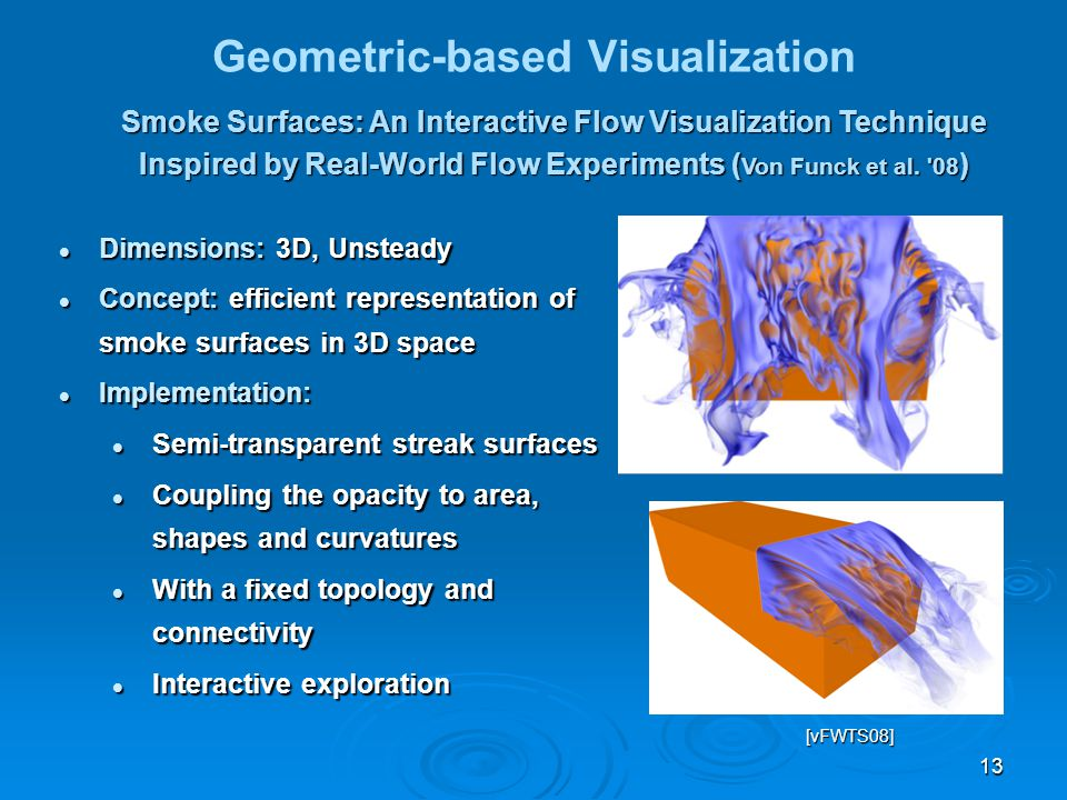 13 Geometric-based Visualization Smoke Surfaces: An Interactive Flow Visualization Technique Inspired by Real-World Flow Experiments ( Von Funck et al.