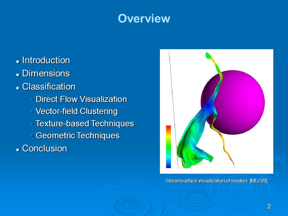 2 Overview Introduction Introduction Dimensions Dimensions Classification Classification Direct Flow Visualization Direct Flow Visualization Vector-fi