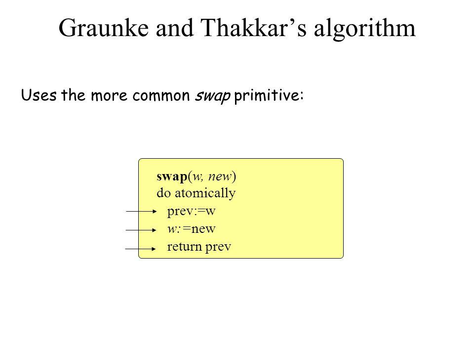 Graunke and Thakkar's algorithm Uses the more common swap primitive: swap(w, new) do atomically prev:=w w:=new return prev
