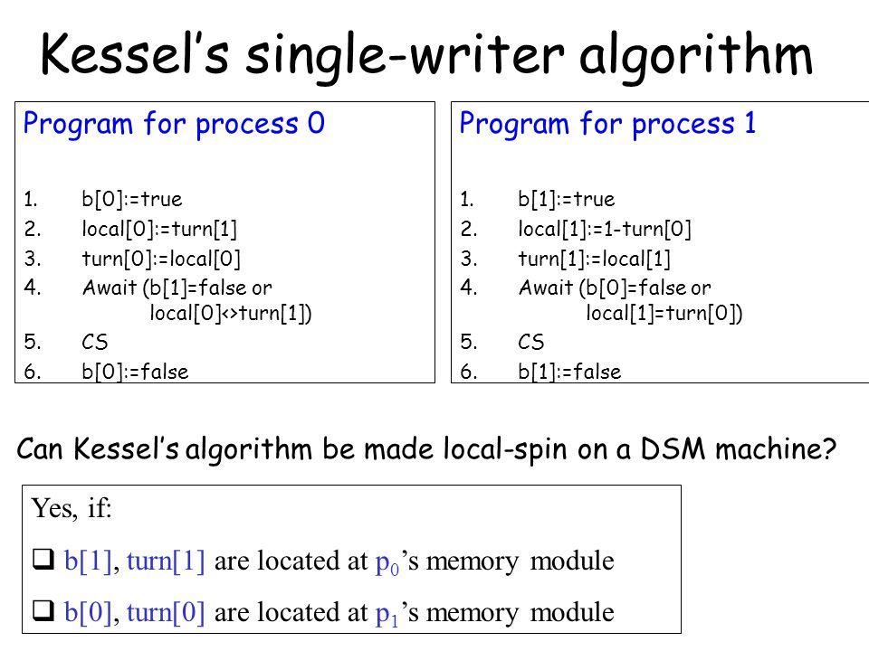 Kessel's single-writer algorithm Program for process 0 1.b[0]:=true 2.local[0]:=turn[1] 3.turn[0]:=local[0] 4.Await (b[1]=false or local[0]<>turn[1]) 5.CS 6.b[0]:=false Program for process 1 1.b[1]:=true 2.local[1]:=1-turn[0] 3.turn[1]:=local[1] 4.Await (b[0]=false or local[1]=turn[0]) 5.CS 6.b[1]:=false Can Kessel's algorithm be made local-spin on a DSM machine.
