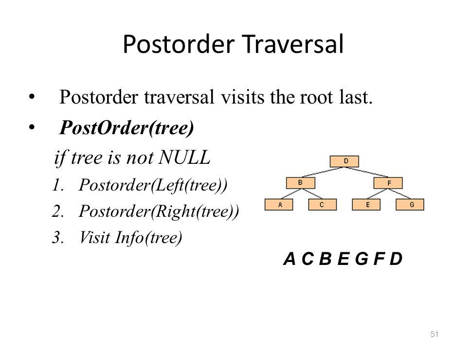 Postorder Traversal Postorder traversal visits the root last.