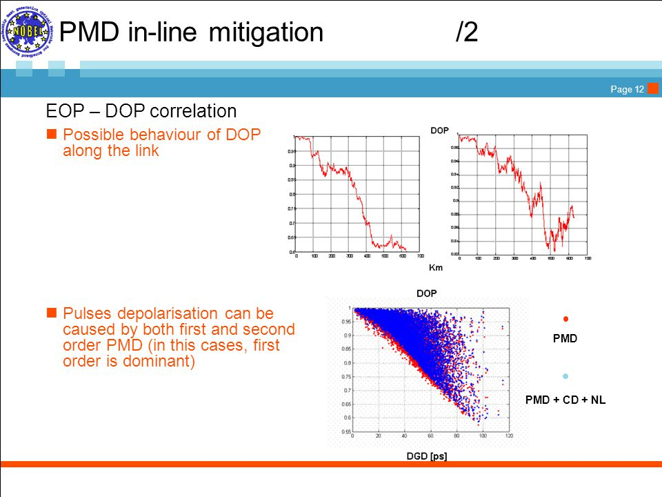 Page 12 PMD in-line mitigation/2  EOP – DOP correlation Possible behaviour of DOP along the link Pulses depolarisation can be caused by both first and second order PMD (in this cases, first order is dominant) PMD PMD + CD + NL