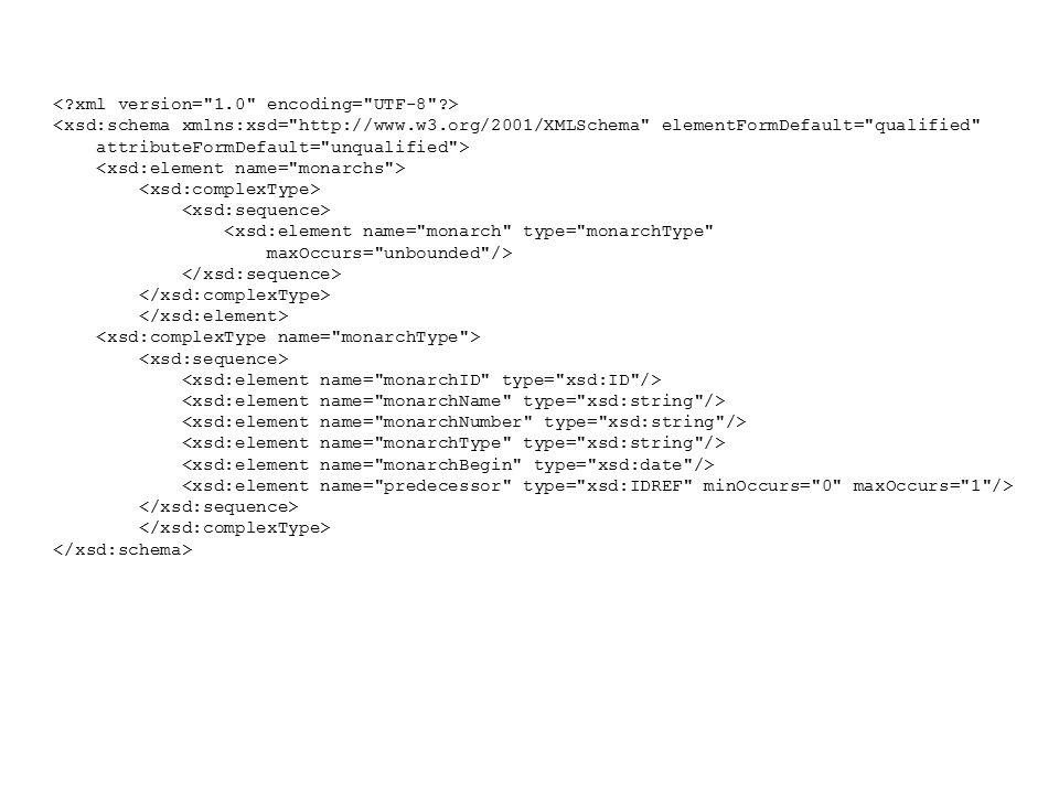 <xsd:schema xmlns:xsd= http://www.w3.org/2001/XMLSchema elementFormDefault= qualified attributeFormDefault= unqualified > <xsd:element name= monarch type= monarchType maxOccurs= unbounded />