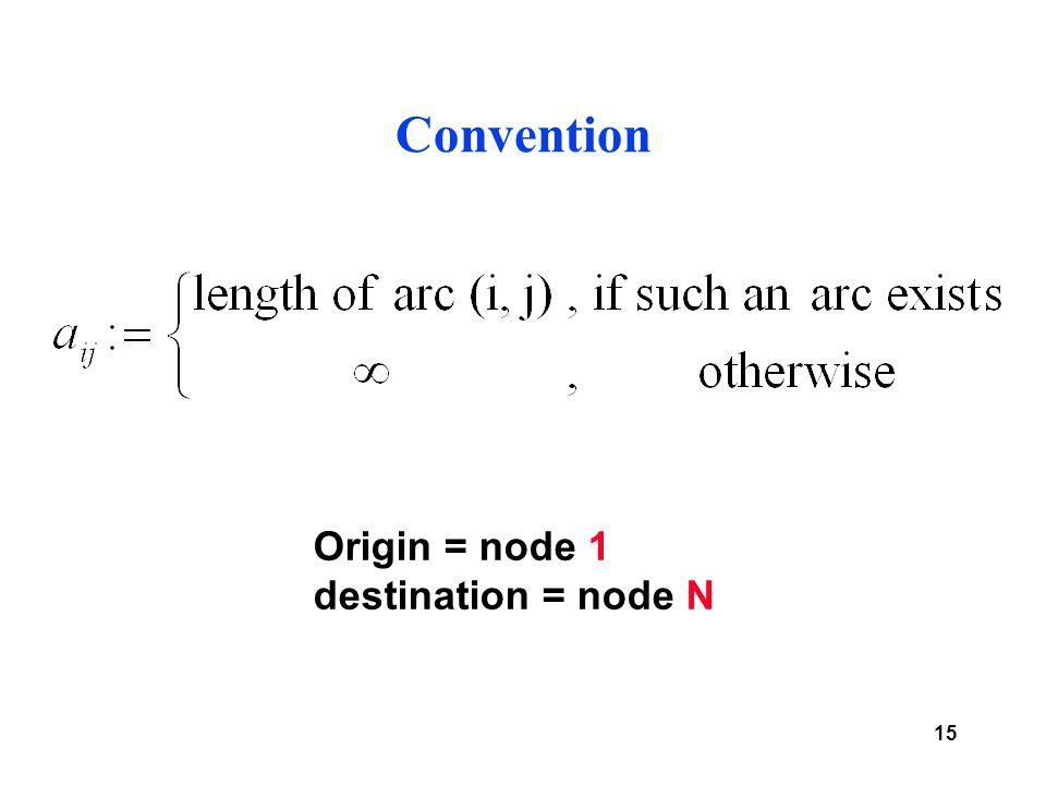 15 Convention Origin = node 1 destination = node N