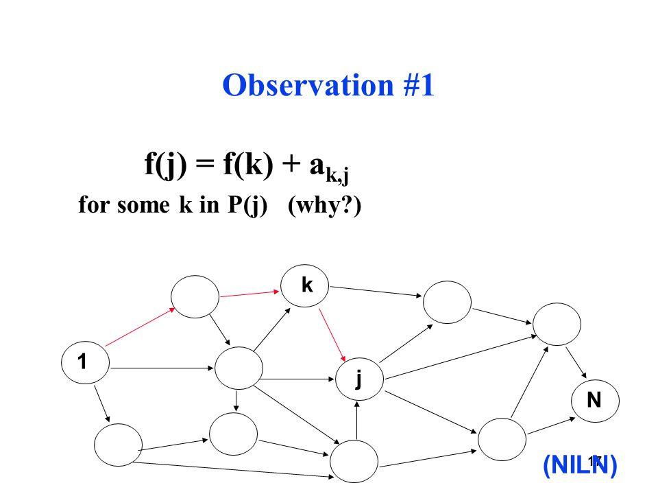 17 Observation #1 f(j) = f(k) + a k,j for some k in P(j) (why ) j k 1 N (NILN)