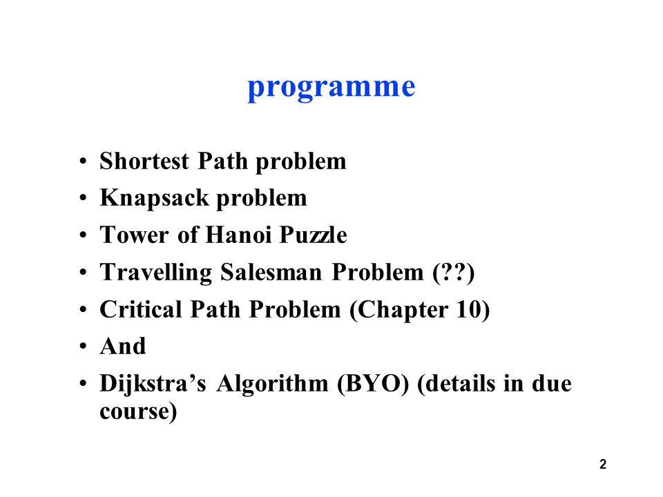 2 programme Shortest Path problem Knapsack problem Tower of Hanoi Puzzle Travelling Salesman Problem ( ) Critical Path Problem (Chapter 10) And Dijkstra's Algorithm (BYO) (details in due course)