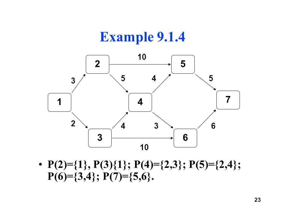 23 Example 9.1.4 P(2)={1}, P(3){1}; P(4)={2,3}; P(5)={2,4}; P(6)={3,4}; P(7)={5,6}.