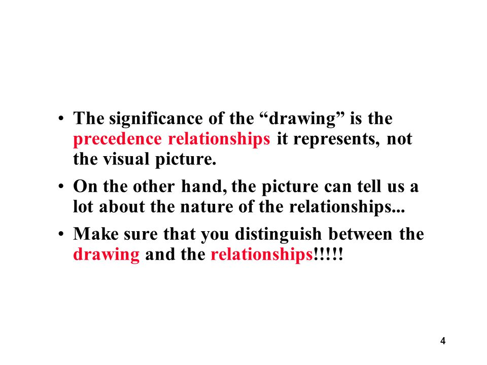 4 The significance of the drawing is the precedence relationships it represents, not the visual picture.