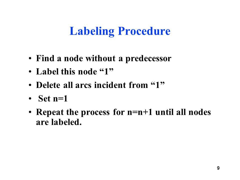 10 Example 9.1.2