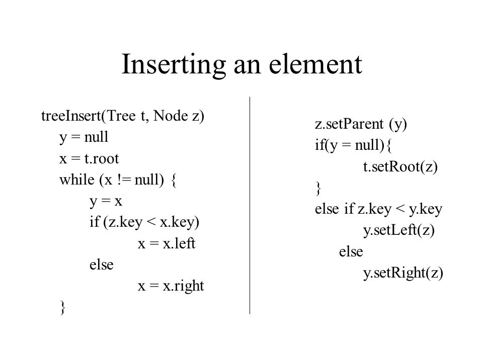 Inserting an element treeInsert(Tree t, Node z) y = null x = t.root while (x != null) { y = x if (z.key < x.key) x = x.left else x = x.right } z.setParent (y) if(y = null){ t.setRoot(z) } else if z.key < y.key y.setLeft(z) else y.setRight(z)