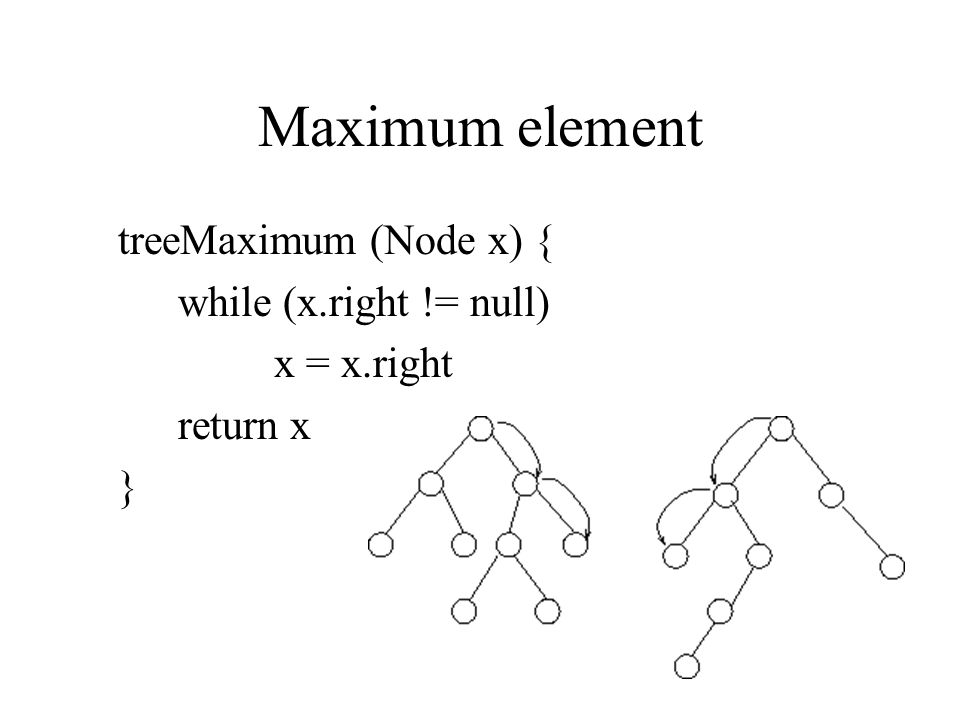 Maximum element treeMaximum (Node x) { while (x.right != null) x = x.right return x }