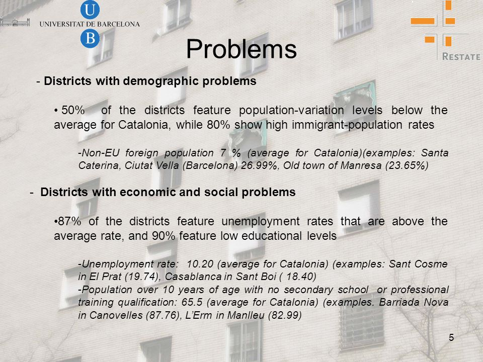 5 Problems - Districts with demographic problems 50% of the districts feature population-variation levels below the average for Catalonia, while 80% show high immigrant-population rates -Non-EU foreign population 7 % (average for Catalonia)(examples: Santa Caterina, Ciutat Vella (Barcelona) 26.99%, Old town of Manresa (23.65%) - Districts with economic and social problems 87% of the districts feature unemployment rates that are above the average rate, and 90% feature low educational levels -Unemployment rate: 10.20 (average for Catalonia) (examples: Sant Cosme in El Prat (19.74), Casablanca in Sant Boi ( 18.40) -Population over 10 years of age with no secondary school or professional training qualification: 65.5 (average for Catalonia) (examples.