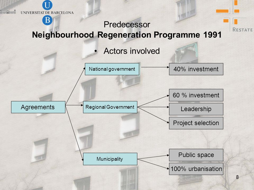 8 Predecessor Neighbourhood Regeneration Programme 1991 Actors involved Agreements Municipality Regional Government National government 40% investment Project selection Leadership 60 % investment 100% urbanisation Public space