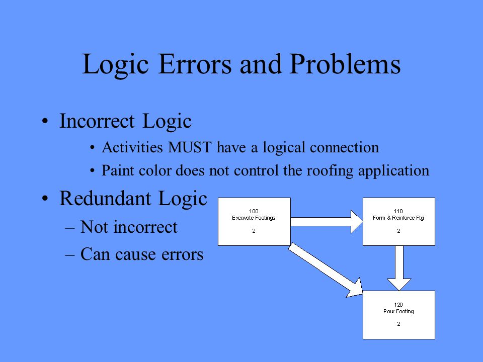 Logic Errors and Problems Incorrect Logic Activities MUST have a logical connection Paint color does not control the roofing application Redundant Logic –Not incorrect –Can cause errors