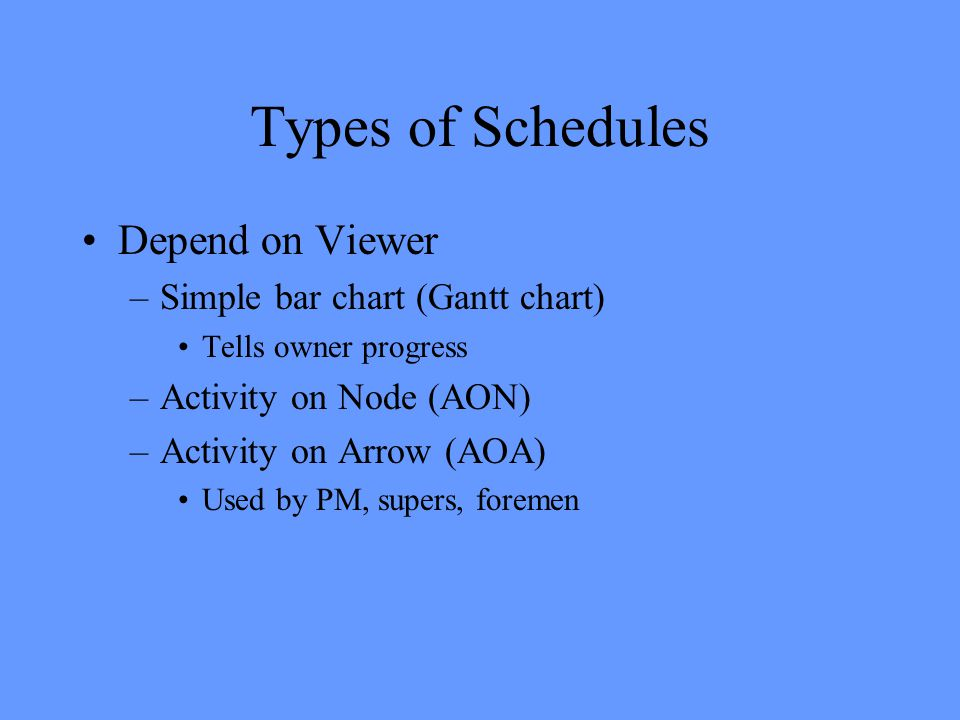 Types of Schedules Depend on Viewer –Simple bar chart (Gantt chart) Tells owner progress –Activity on Node (AON) –Activity on Arrow (AOA) Used by PM, supers, foremen