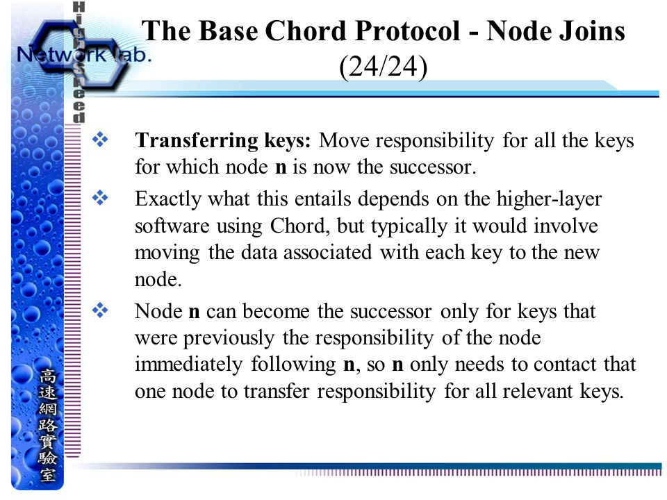 The Base Chord Protocol - Node Joins (24/24)  Transferring keys: Move responsibility for all the keys for which node n is now the successor.