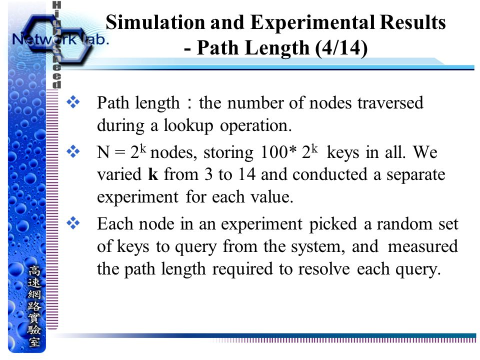 Simulation and Experimental Results - Path Length (4/14)  Path length : the number of nodes traversed during a lookup operation.