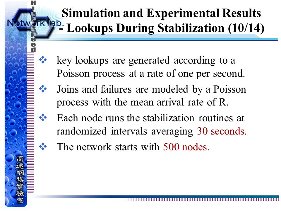 Simulation and Experimental Results - Lookups During Stabilization (10/14)  key lookups are generated according to a Poisson process at a rate of one per second.