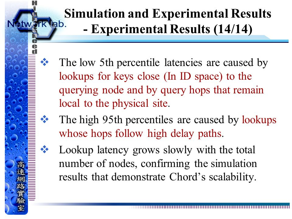 Simulation and Experimental Results - Experimental Results (14/14)  The low 5th percentile latencies are caused by lookups for keys close (In ID space) to the querying node and by query hops that remain local to the physical site.