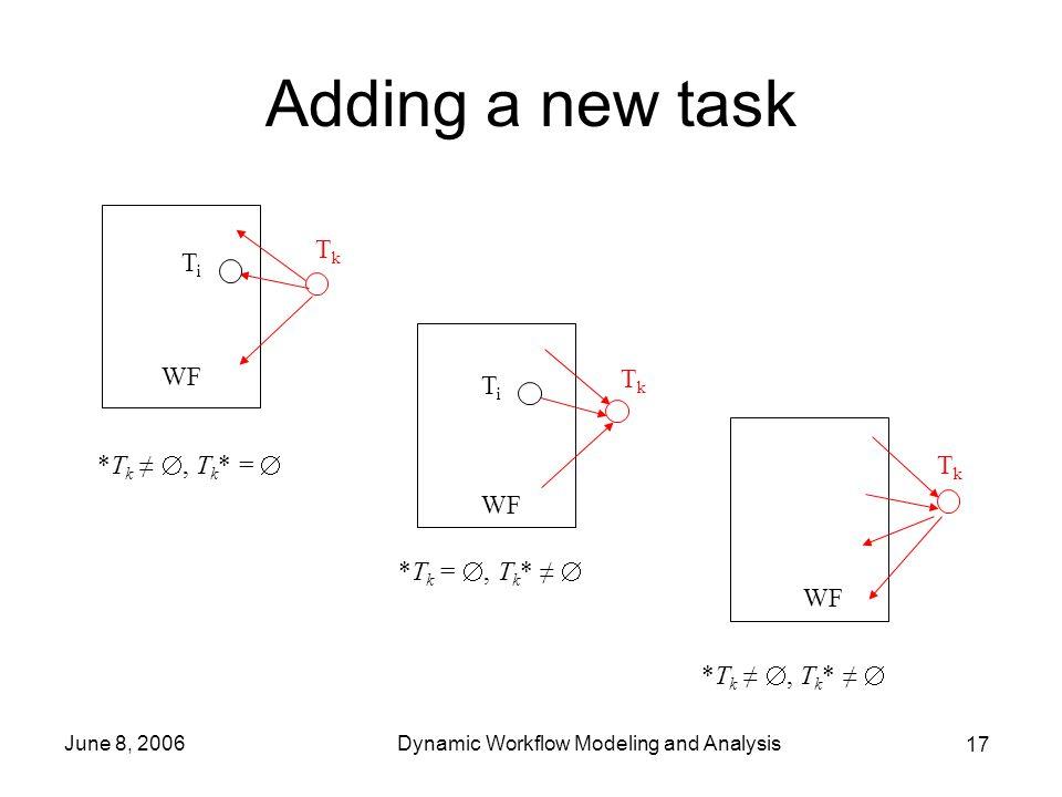 17 June 8, 2006Dynamic Workflow Modeling and Analysis Adding a new task WF TkTk TkTk TkTk *T k ≠ , T k * =  *T k = , T k * ≠  *T k ≠ , T k * ≠  TiTi TiTi