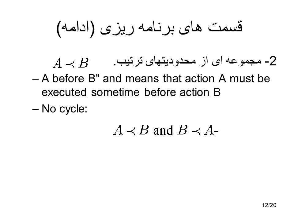 12/20 قسمت های برنامه ریزی (ادامه) 2- مجموعه ای از محدودیتهای ترتیب.
