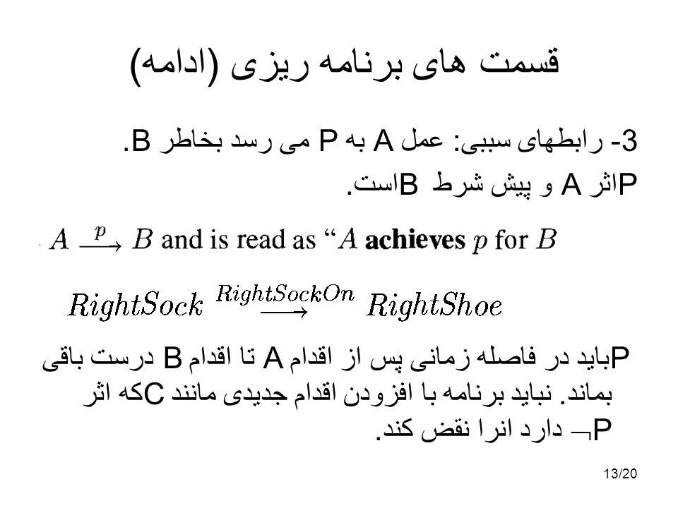 13/20 قسمت های برنامه ریزی (ادامه) 3- رابطهای سببی: عمل A به P می رسد بخاطر B.