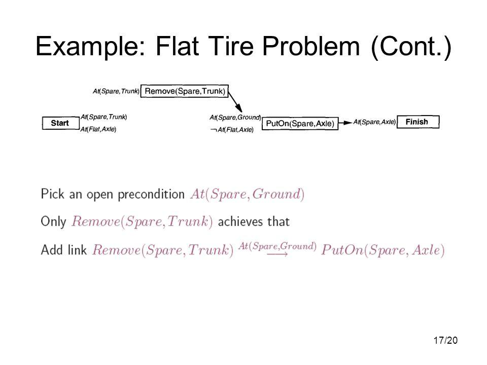 17/20 Example: Flat Tire Problem (Cont.)