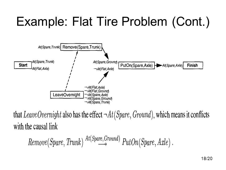 18/20 Example: Flat Tire Problem (Cont.)
