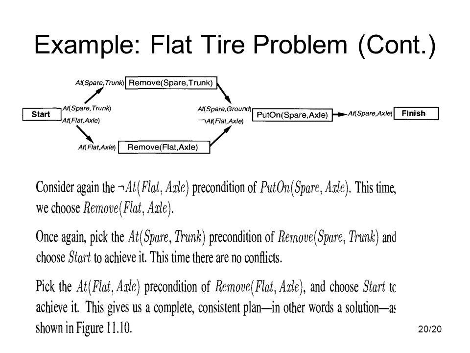 20/20 Example: Flat Tire Problem (Cont.)