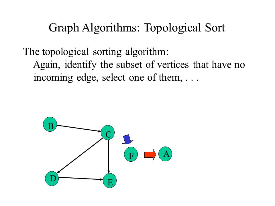 Graph Algorithms: Topological Sort The topological sorting algorithm: Again, identify the subset of vertices that have no incoming edge, select one of them,...