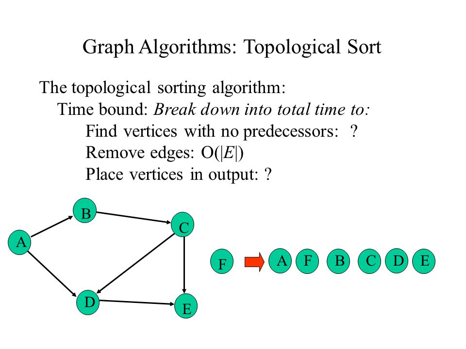 Graph Algorithms: Topological Sort The topological sorting algorithm: Time bound: Break down into total time to: Find vertices with no predecessors: .