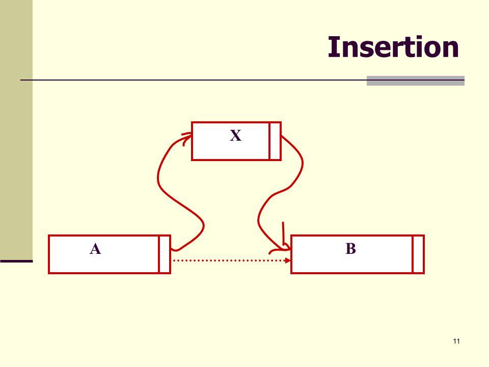 11 Insertion X A B