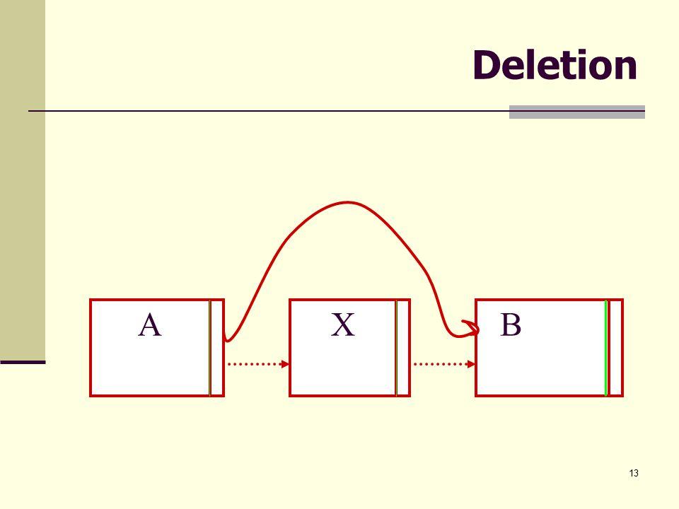 13 Deletion A X B