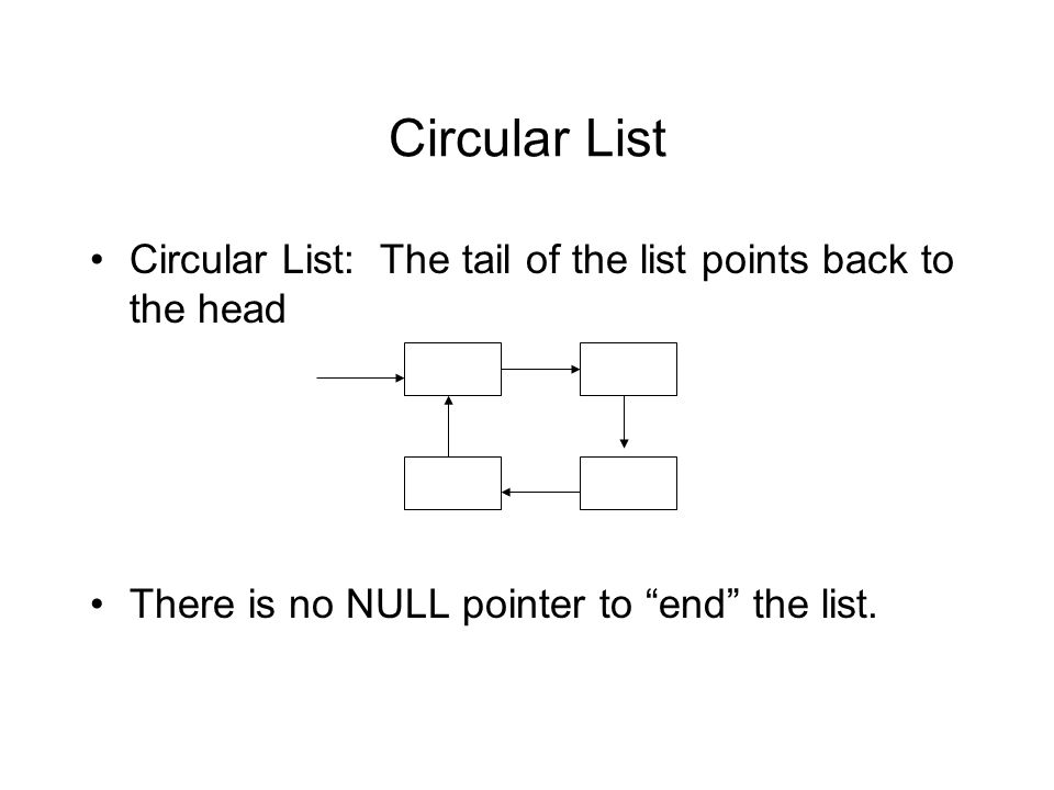 Circular List Circular List: The tail of the list points back to the head There is no NULL pointer to end the list.