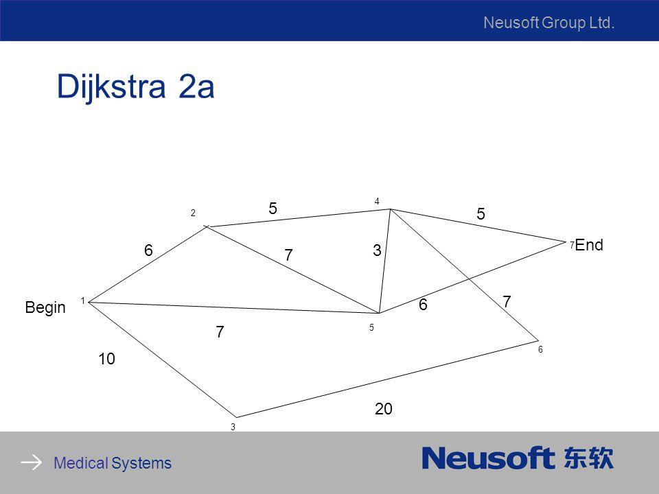 Neusoft Group Ltd. Medical Systems Dijkstra 2a 10 6 7 5 20 6 7 Begin End 2 1 3 5 4 6 7 5 7 3