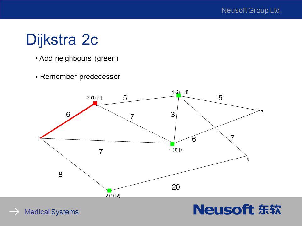 Neusoft Group Ltd. Medical Systems Dijkstra 2c 8 6 7 5 20 6 7 5 4....