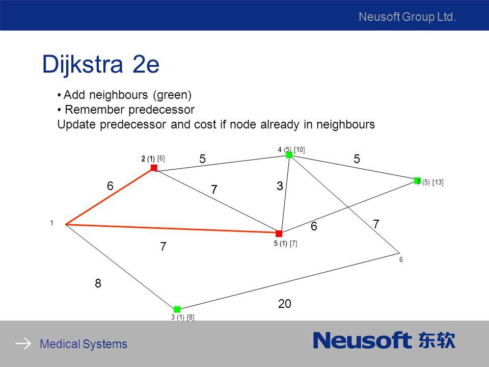 Neusoft Group Ltd. Medical Systems Dijkstra 2e 8 6 7 5 20 6 7 1 3 (1) [8] 5 4 6 7.....