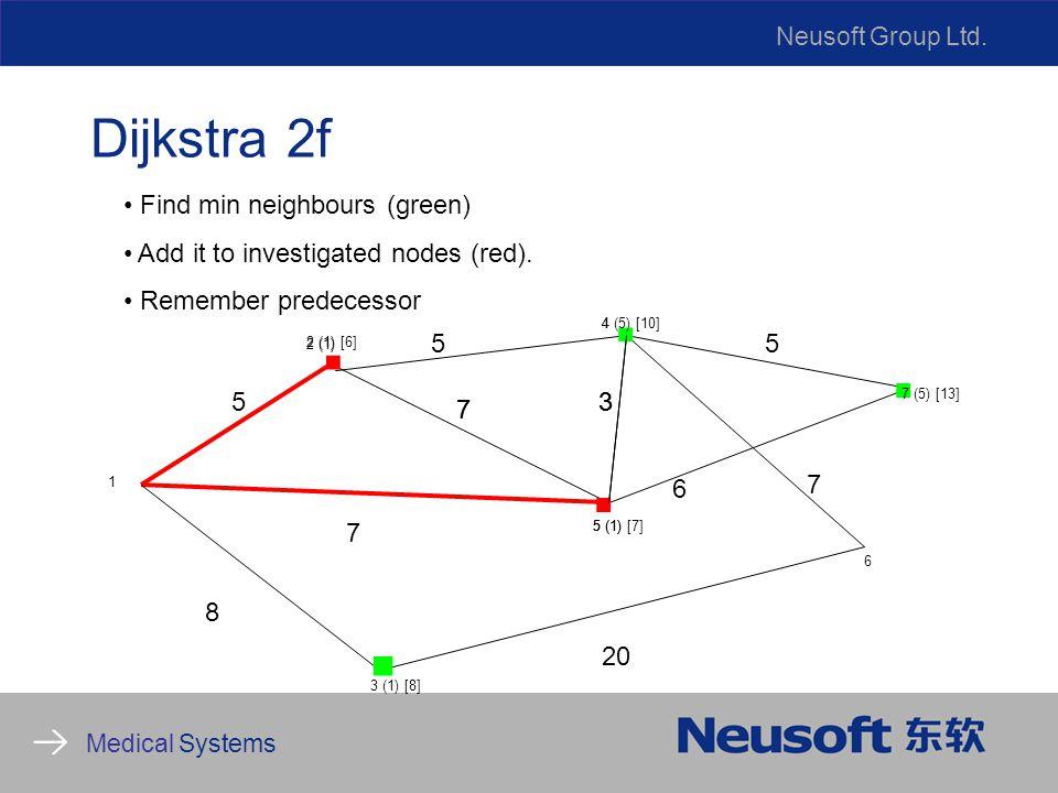 Neusoft Group Ltd. Medical Systems Dijkstra 2f 8 5 7 5 20 6 7 1 3 (1) [8] 5 4 6 7.....