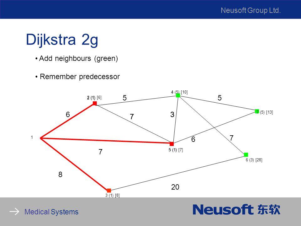 Neusoft Group Ltd. Medical Systems Dijkstra 2g 8 6 7 5 20 6 7 1 3 (1) [8] 5 4 6 (3) [28] 7.....
