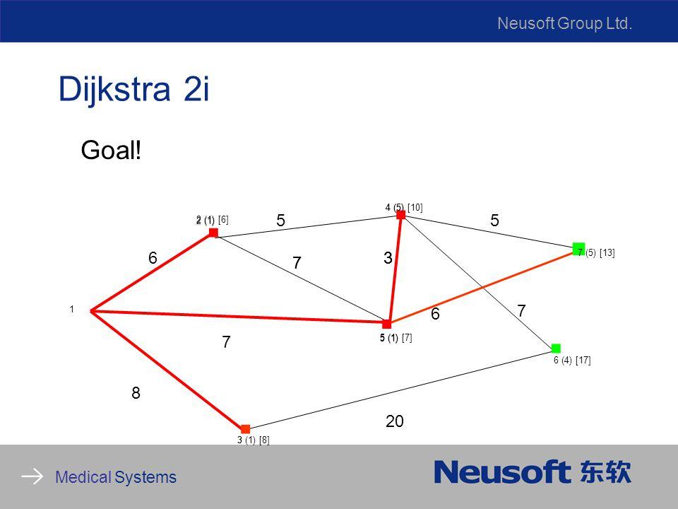 Neusoft Group Ltd. Medical Systems Dijkstra 2i 8 6 7 7 3 5 20 6 7 Goal.