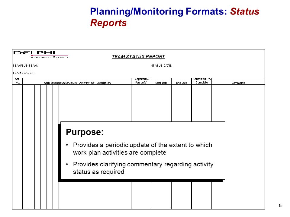 15 Planning/Monitoring Formats: Status Reports Purpose: Provides a periodic update of the extent to which work plan activities are complete Provides clarifying commentary regarding activity status as required