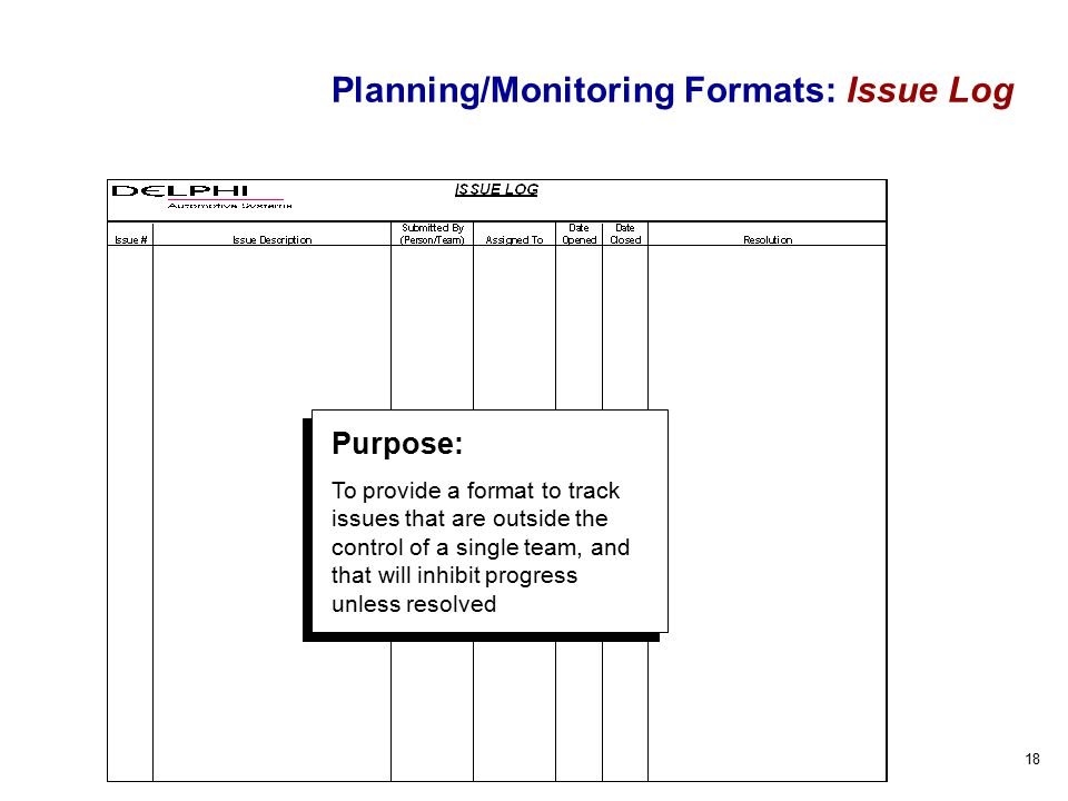18 Planning/Monitoring Formats: Issue Log Purpose: To provide a format to track issues that are outside the control of a single team, and that will inhibit progress unless resolved