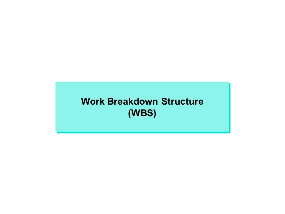 Work Breakdown Structure (WBS) Work Breakdown Structure (WBS)