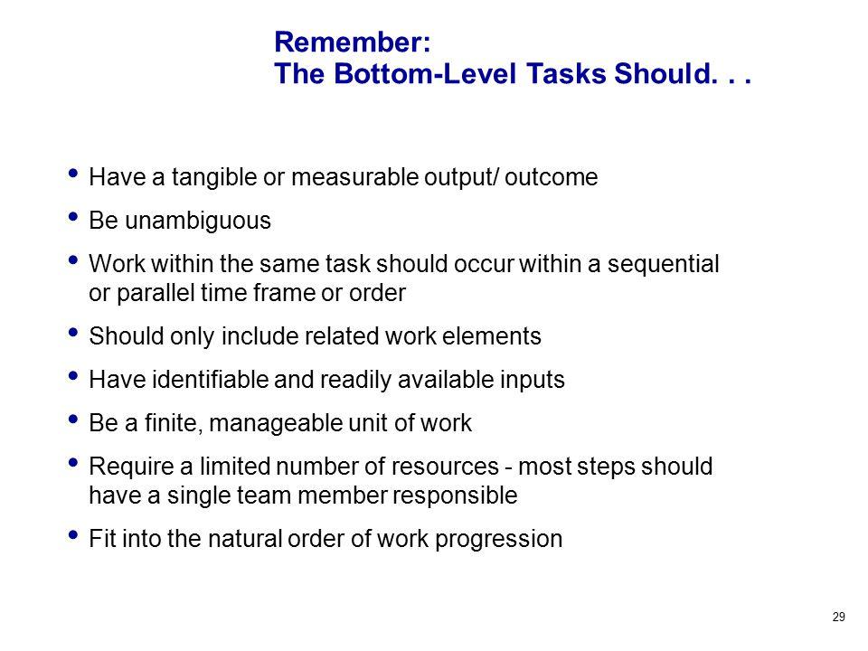 29 Remember: The Bottom-Level Tasks Should...